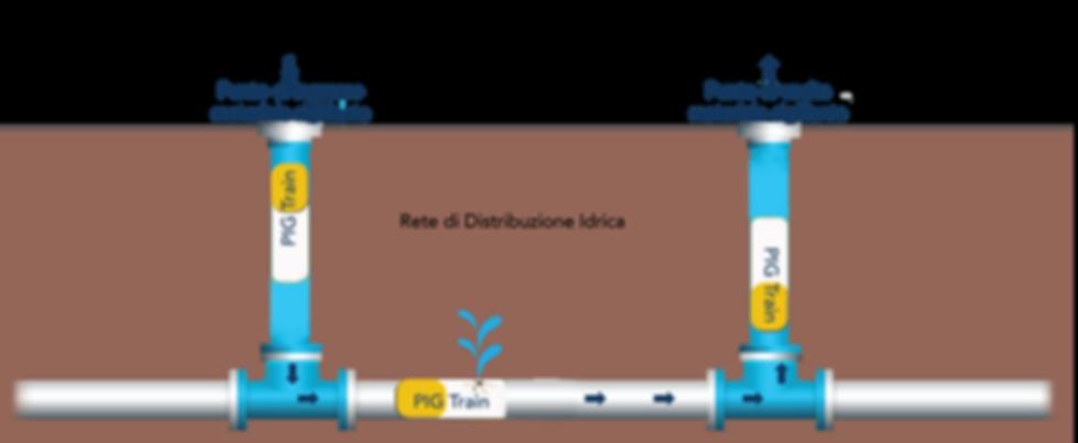 L'unica soluzione efficace, rapida ed economica al problema della riduzione massiva delle perdite idriche: la tecnologia Trenchless Automated Leakage Repair – TALR