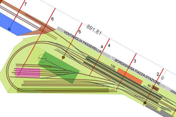 Il Sistema Armamento Ferroviario