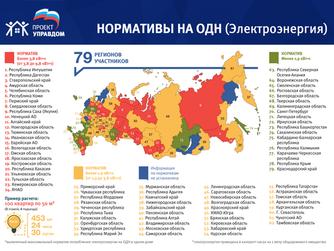 Партпроект «Единой России» «Управдом» представил карту нормативов ОДН по итогам проведенного монитор