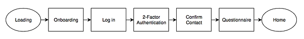 SCH_Simplified_Flow.png