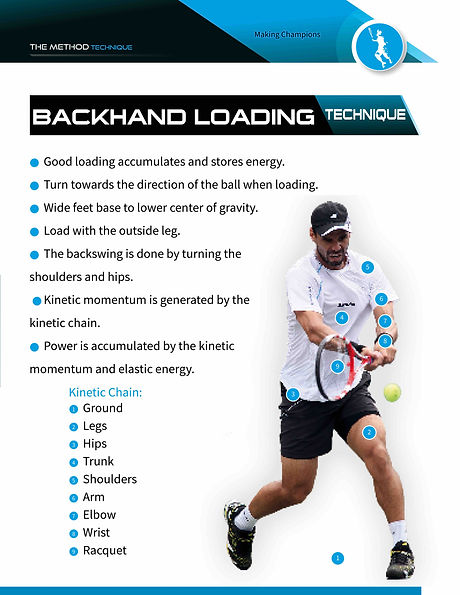 backhand loading