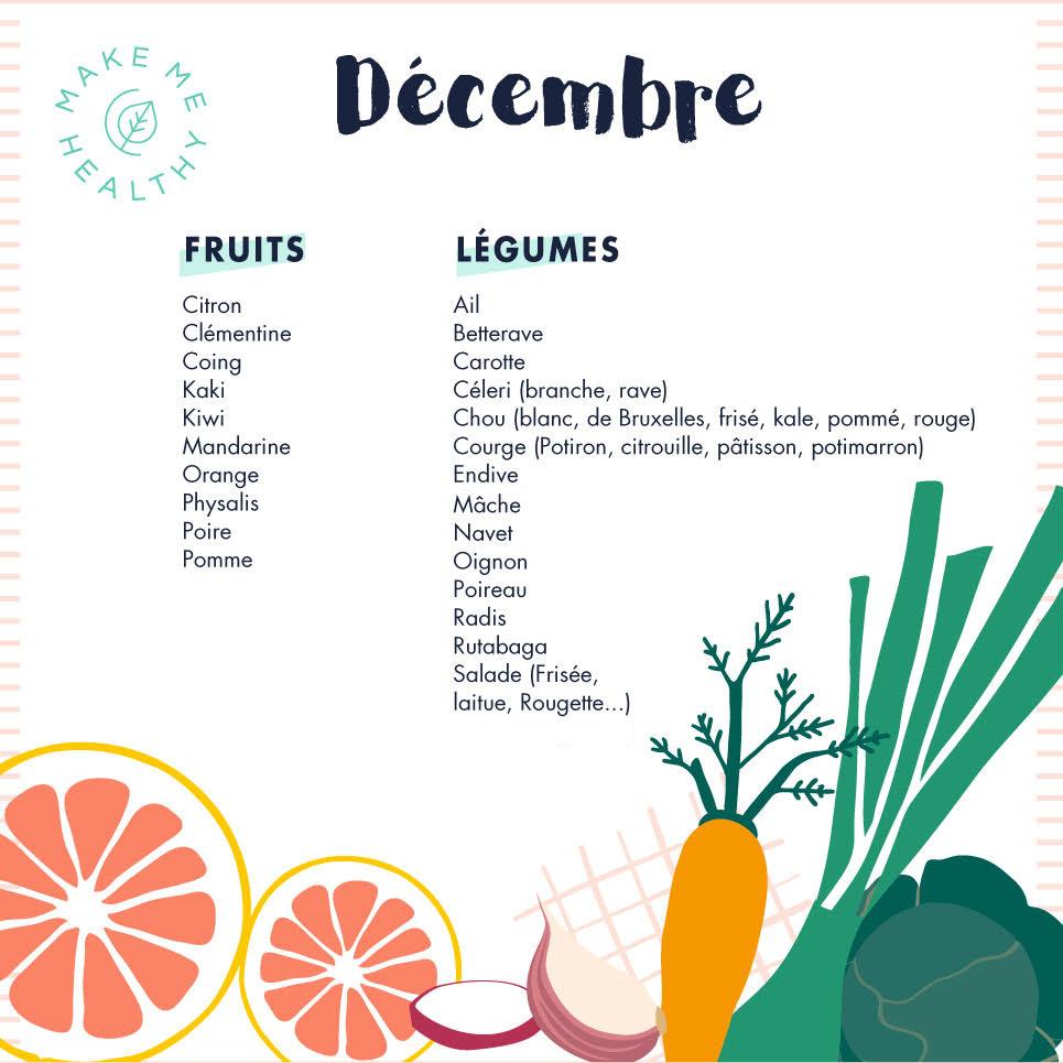 fruit de saison decembre