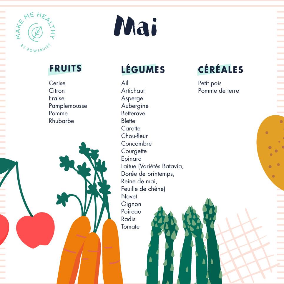calendrier saison mai fruits et légumes