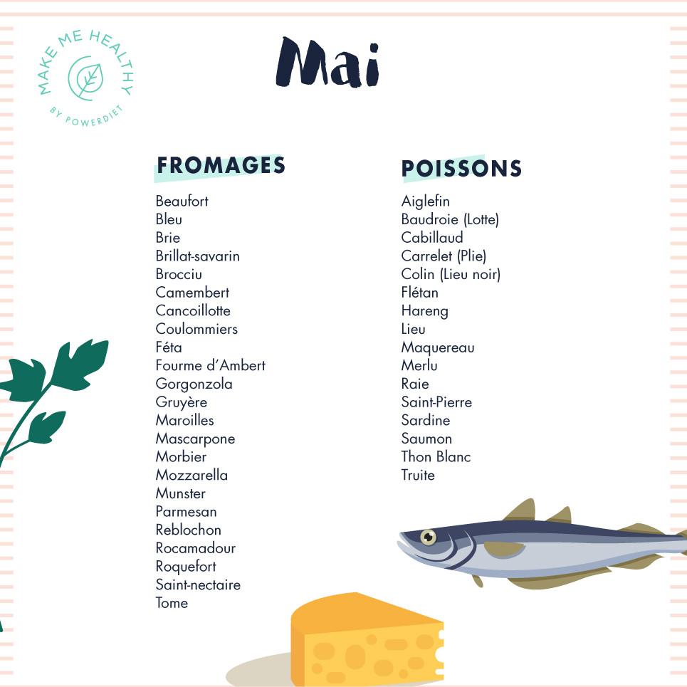 calendrier saison mai fromages et poissons