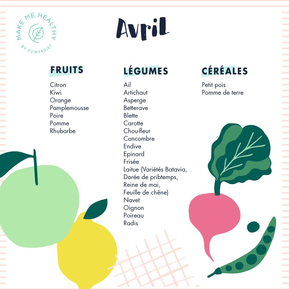 fruits et légumes saison avril