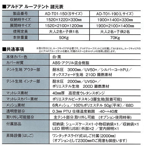 ルーフテント詳細表.jpg
