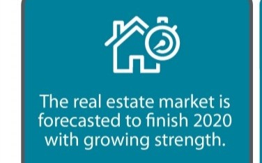 The housing market is forecasted to finish the year with growing strength....