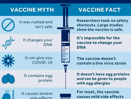 COVID-19 Vaccines Myth vs. Fact