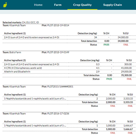 Downloadable Reports