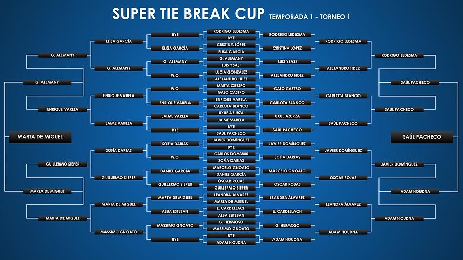 Super Tie Break Cup