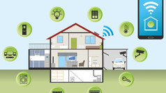 Smart Living, not smart devices — Part I