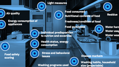 Building a smart home ecosystem for appliances to avoid commoditization