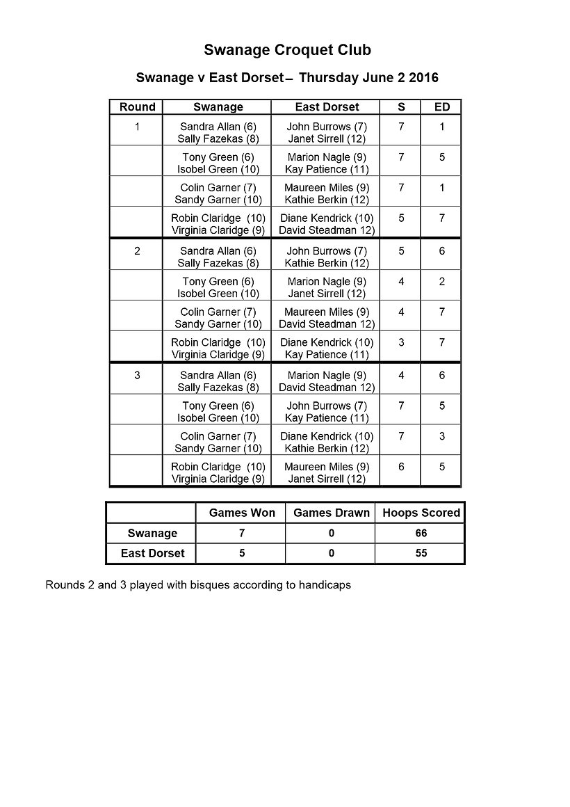 Swanage v East Dorset Match June 2 2016.