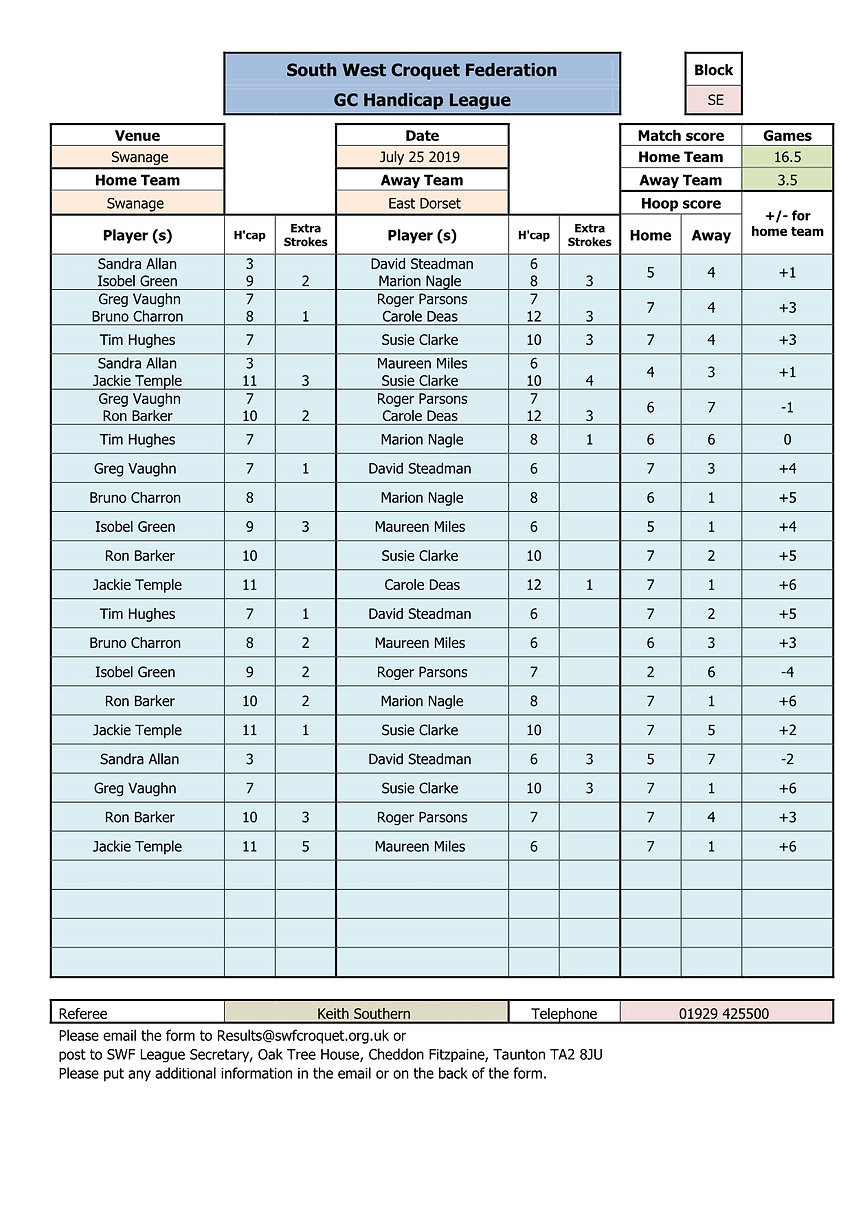 SWF GC Handicap Results Form - Swanage v