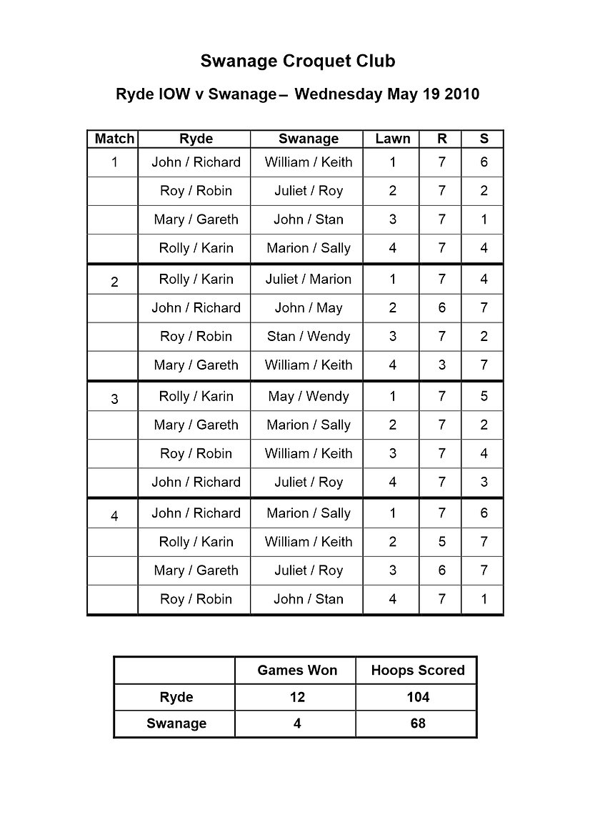 Ryde v Swanage Match May 19 2010.jpg