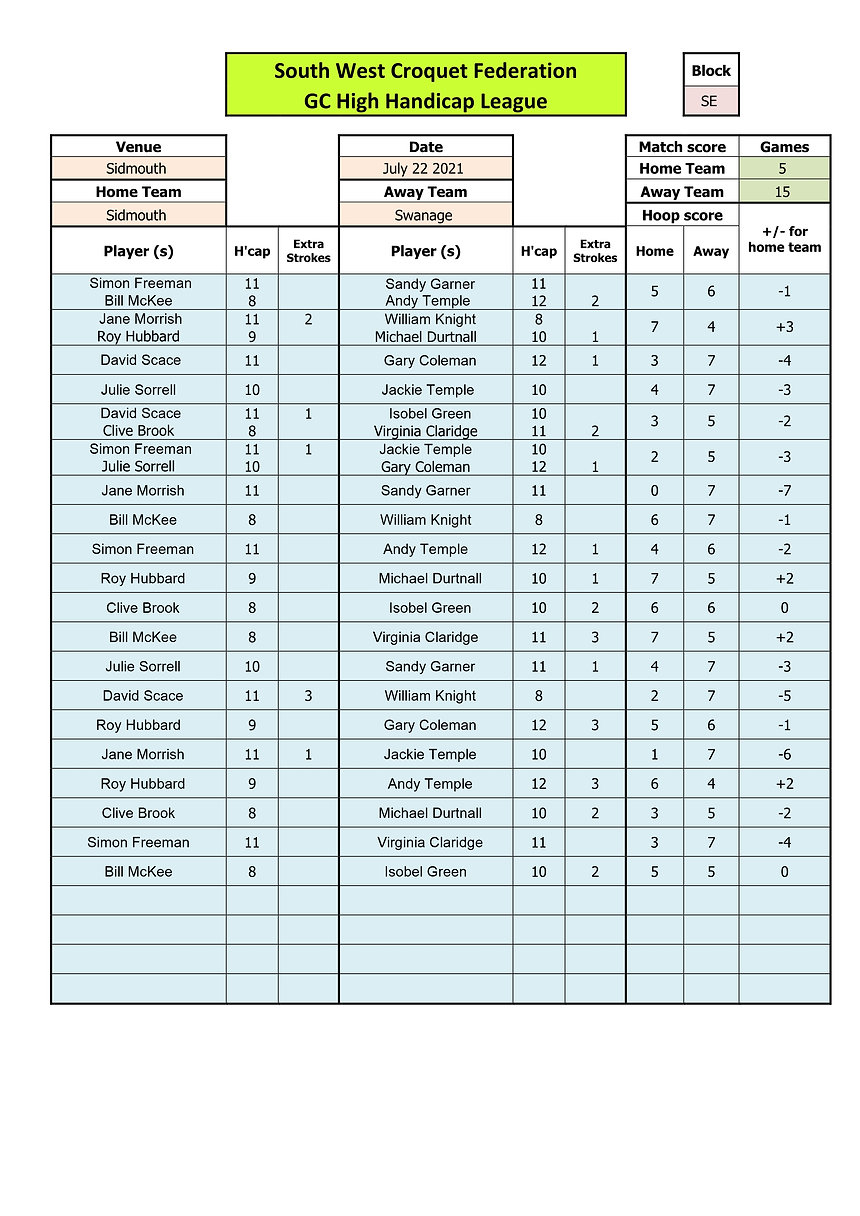 SWF GC High Handicap Results Form - Sidmouth v Swanage (002).jpg