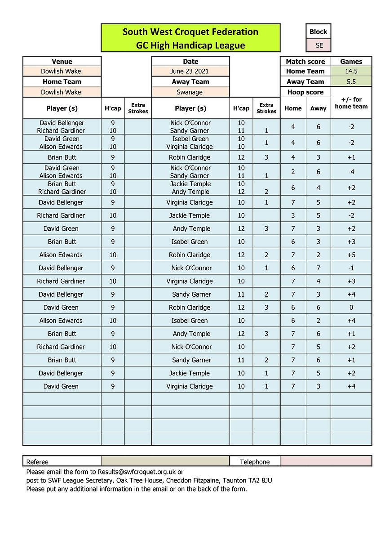 SWF GC High Handicap Results Form - Dowl