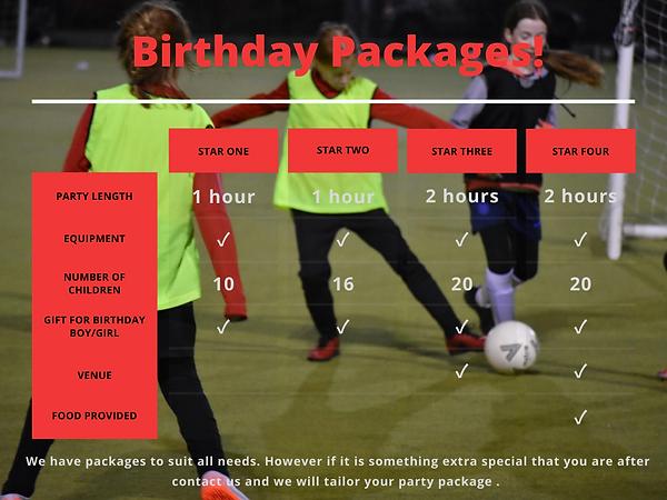 Birthday Packages.png