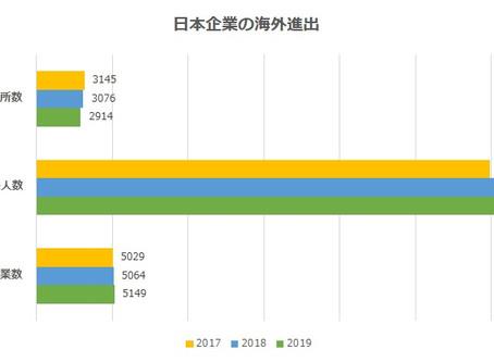 アメリカに進出している日本企業