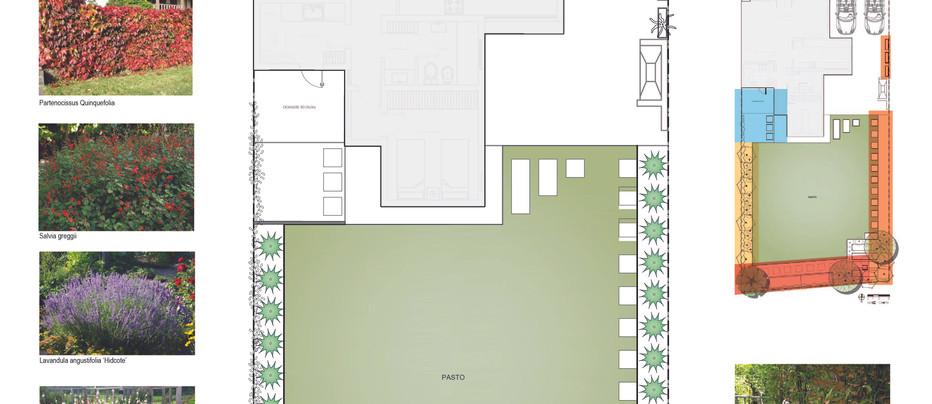 Planting Design Board