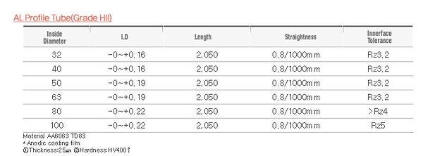 AL TUBE_TUBE STOCK LIST_AL Profile Tube.