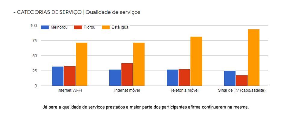 imagem_HCAI_2019_categoria_serviços_qua
