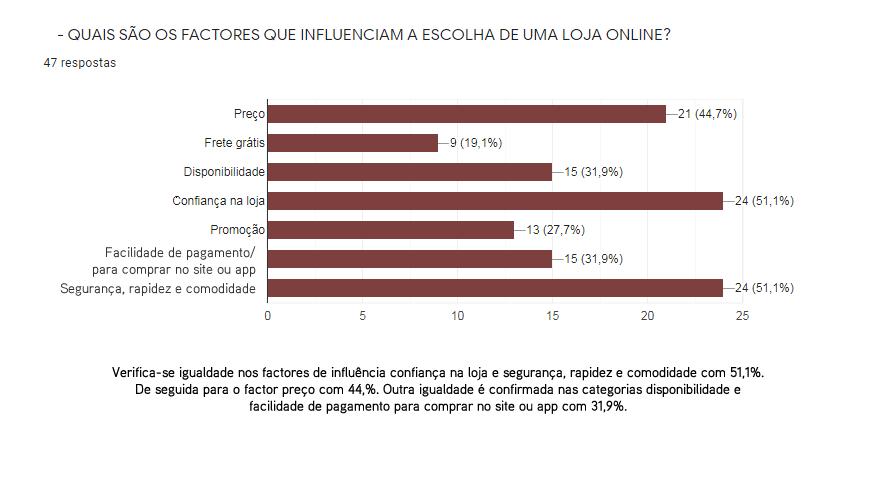 imagem_HCAI 2019_factores influencia esc