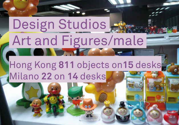 My desk is My castel_Poster_Design Studios