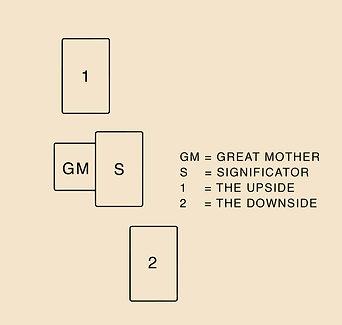 spreadGM.jpg