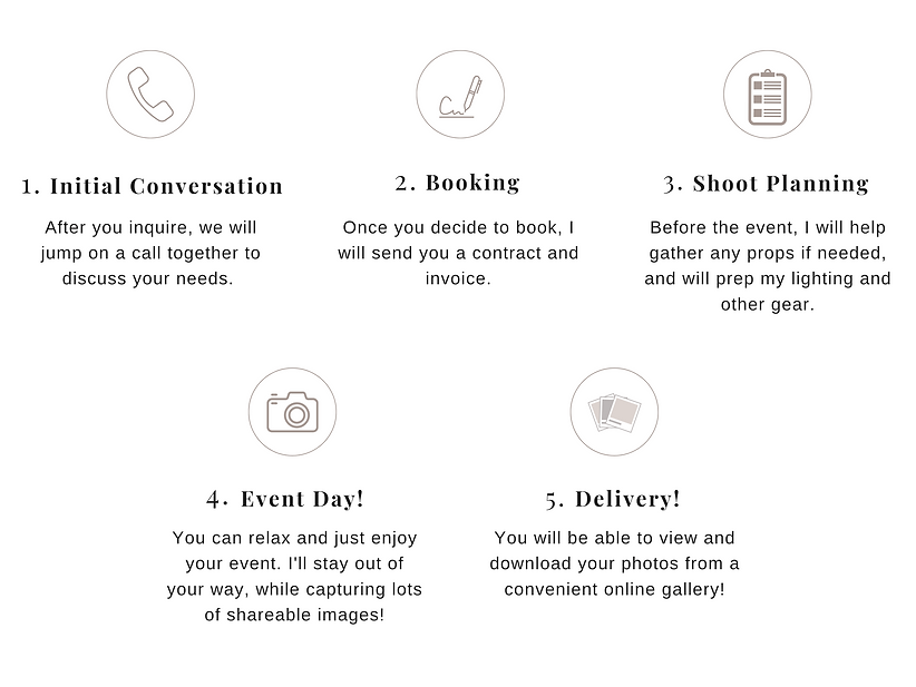 Event Booking Process.png