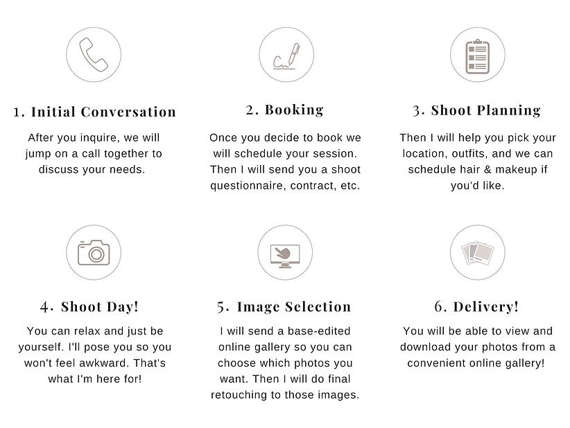 Headshot Booking Process.png