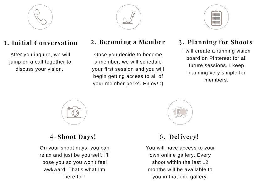 Membership Booking Process.jpg