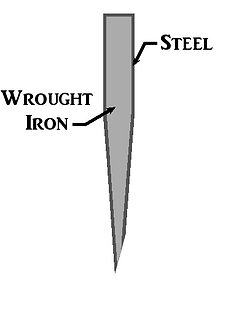 Case-hardend knife cross section, sharpened on one side.