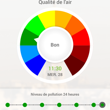 New App: 'Brussels Air' to get Alerts on Air Pollution
