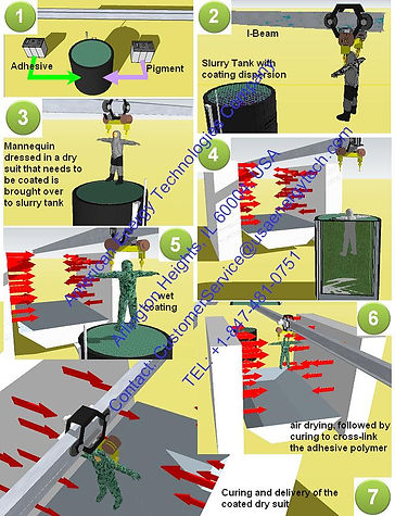 Flexible_armor_AT_coatings1.jpg
