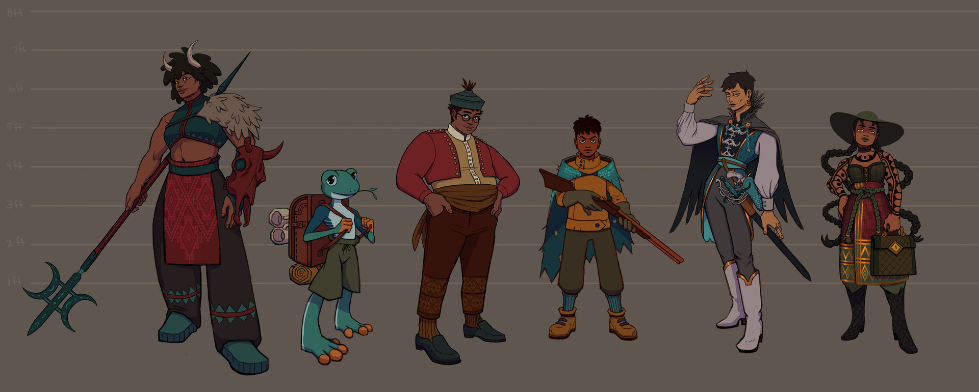 Original Character Sheet