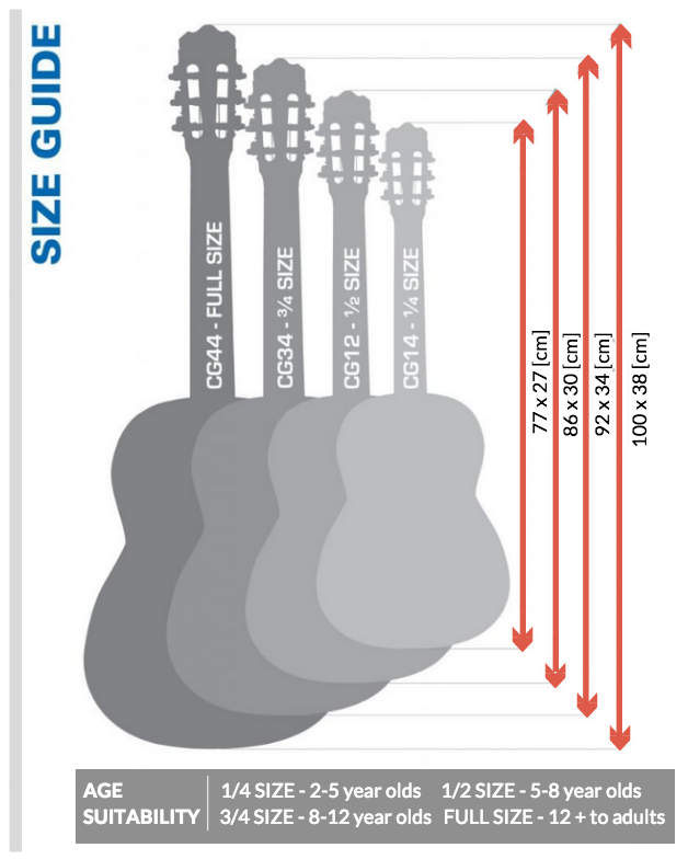Guitar Buying Guide - Guitar Size Chart