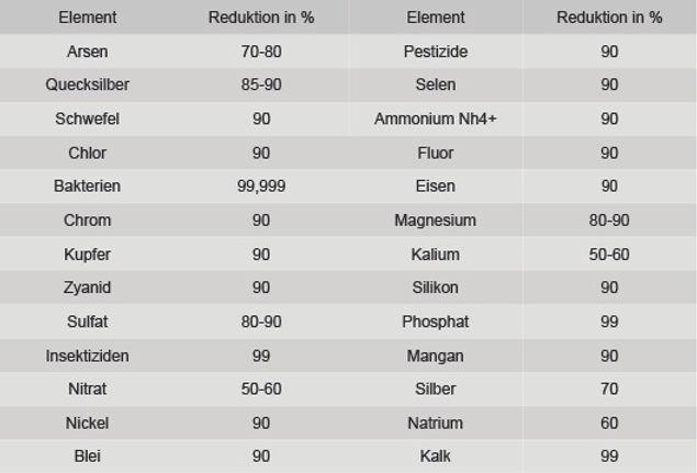 Schadstofftabelle.jpg