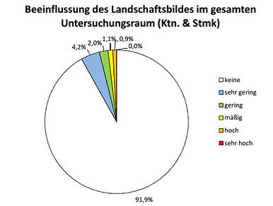 Beeinflussund-Landschatftsbild.png
