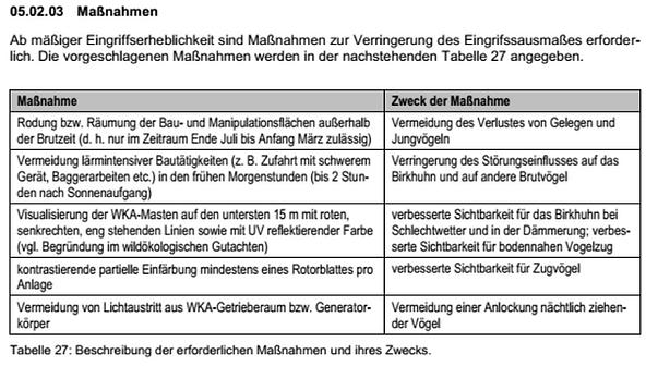 Schutzgut-Maßnahmen.png