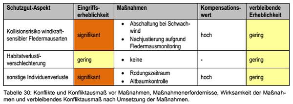 Schutzgut-Maßnahmen2.png