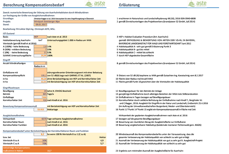 Berechnung-Kompensationsbedarf.png