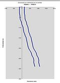 Tecnipozo Registro de Verticalidad