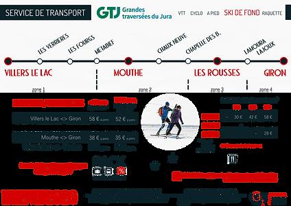 Navettes - GTJ ski de fond 2020.png
