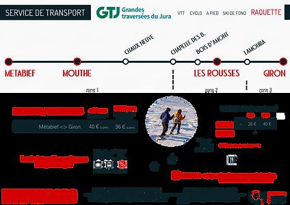 Navettes - GTJ raquettes 2020.png