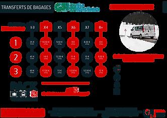Transfert de bagages - grille tarifaire