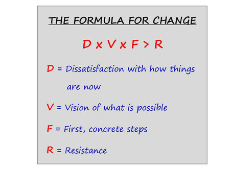 The formula for change...