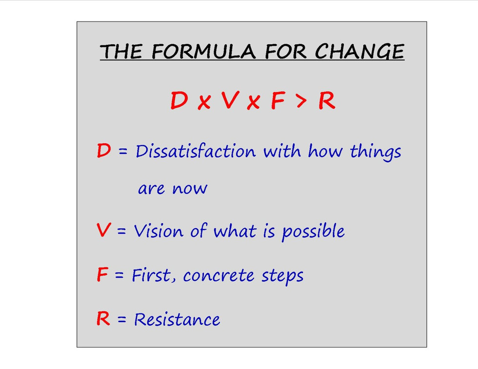 The formula for change...