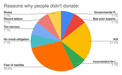 dontdonate.png