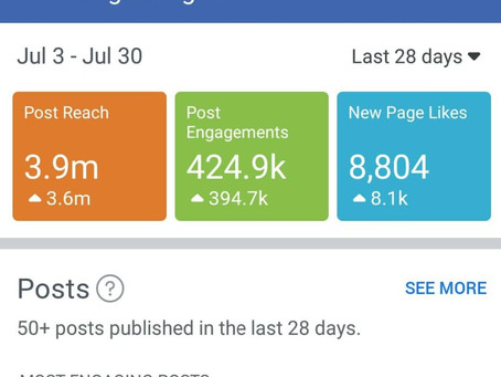 bloggersjournalph.com featured in multiple output pages and accounts with increasing 120K followers